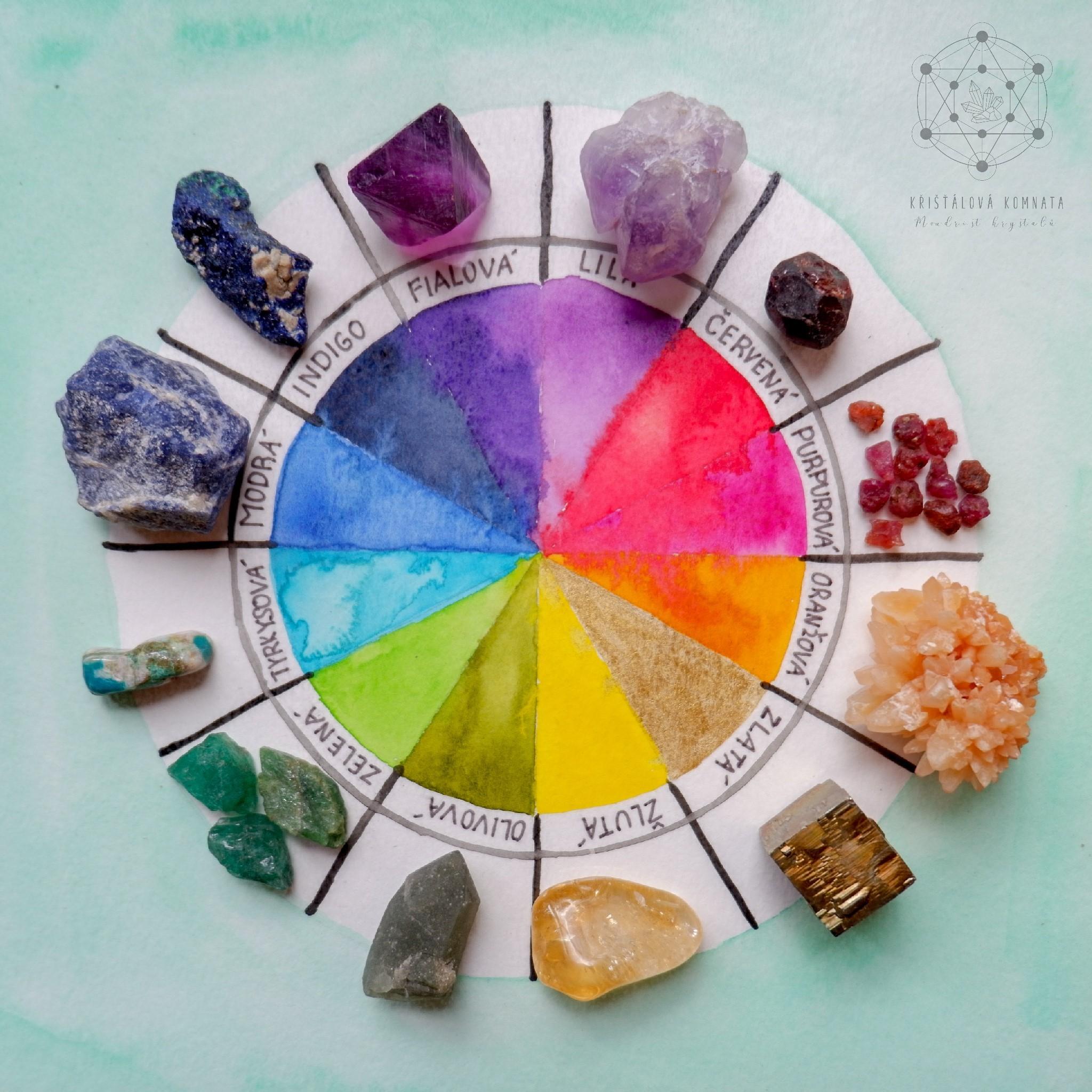 619f39bdf2c Význam barev u krystalů a minerálů – Křišťálová komnata